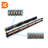 LCS2 24 Ports Cat.6A FTP Patch Panel